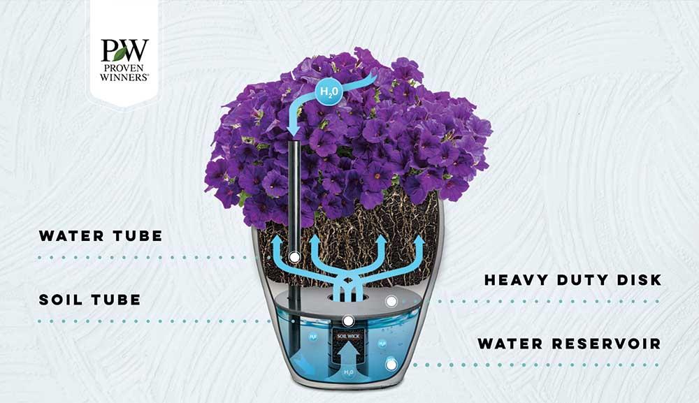 Aquapot Diagram